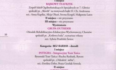 2019.05.31 VIII Festiwal Małych Form Artystycznych w Chorzowie_2